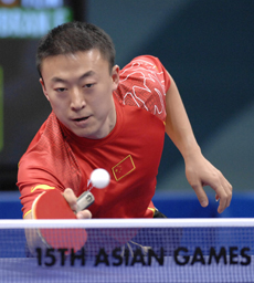 2008 China Warm Up Games