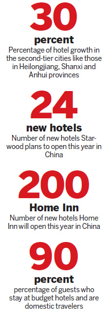 Golden weeks ahead for hotels
