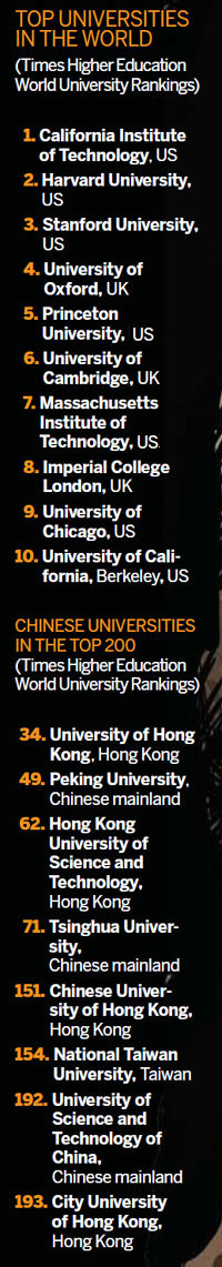 Asia to crack top university ranks