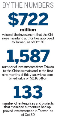 Taiwan offers a wealth of opportunities