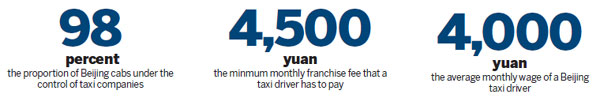 Taxi shortage means passengers are fare game