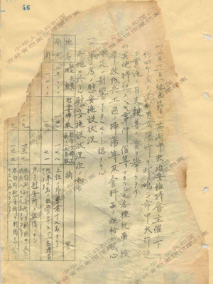 Special: Files shed new light on Japanese atrocities