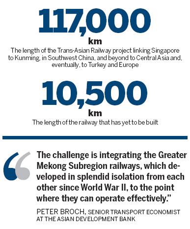Rail dream still on track to unite continents