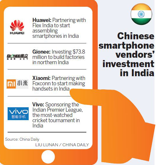 Chinese smartphone vendors investing in India