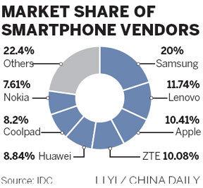 Lenovo snaps up former Motorola employees - Business