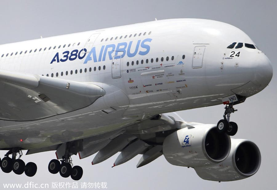 Commercial Aircraft Types