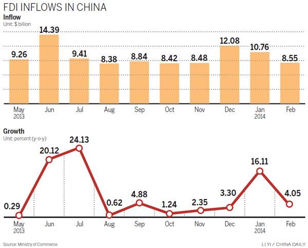 Dissertation Chinese Economy