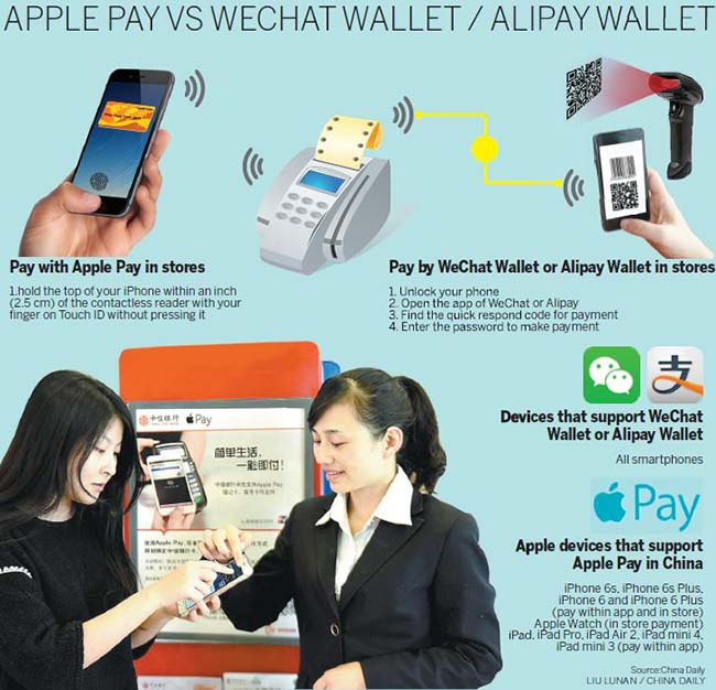 Apple launches mobile payments service in China to mixed response - Business