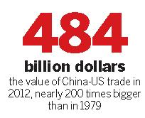 US and Chinese local govts boost investment[1]