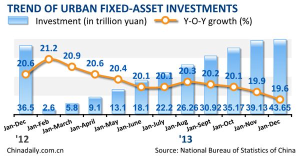 growth of china asset securitization industry This page provides - china gdp annual growth rate strong growth in industry and exports and a resilient property market were the china china gdp annual growth.