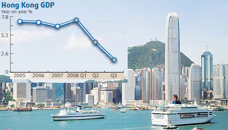 hong kongs economy development Hong kong economy  hong kong levies excise duties on only four  commodities, namely: hard alcohol,  gdp growth rate (annual %), 3791% ( 2017.
