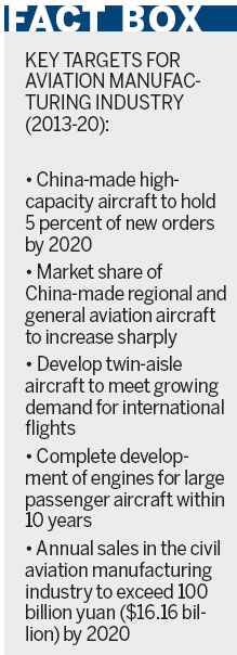 Civil aviation plan sets targets for domestic industry