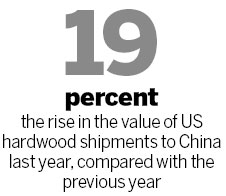 US hardwood exporters branch out in Chinese furniture, building sector