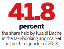 All's 'fare' in battle of taxi-booking apps