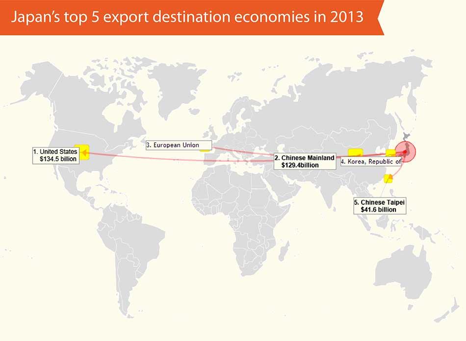 international trade statistics yearbook 2014 pdf