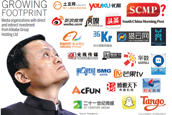Alibaba on the media acquisition trail again