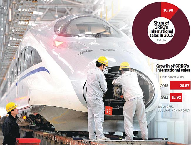 Crrc seeks more us rail deals after landing chicago order for China railway 13 bureau group corporation