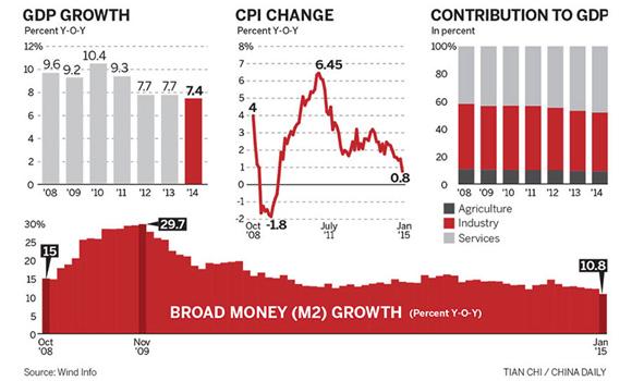 十三五期间gdp年均增长率羞_近十年中国gdp增长图