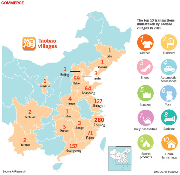 Taobao Village Clusters Spreading Reach Business