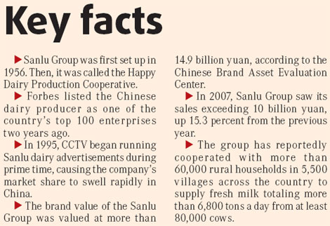 sanlu milk powder scandel Hospitals and demanded redress since officials and the sanlu group, china's  biggest maker of infant milk powder, said last week that babies.