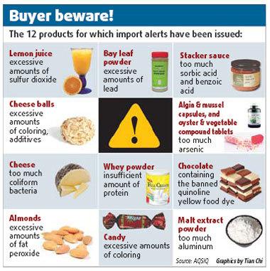 12 us food products on import alert list