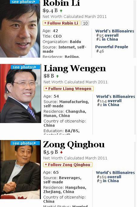 Forbes: Baidu CEO richest in mainland