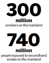 secondhand smoking Passive smoking is the inhalation of smoke, called second-hand smoke (shs), or  environmental tobacco smoke (ets), by persons other than the intended.
