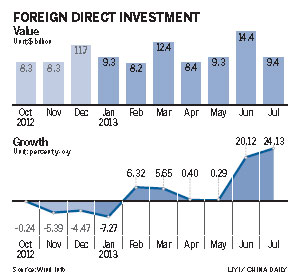 fdi in r d in china China's economic mercantilism focused on actively encouraging foreign direct investment and r&d facilities in fact, china alone attracted more than one.