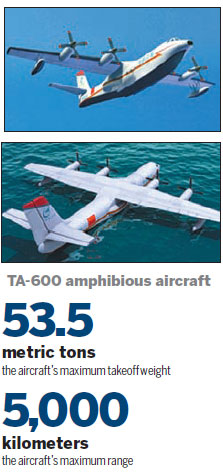 Seaplane about to enter trial production