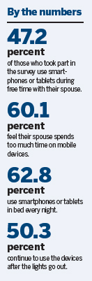 Smartphone mania drives families apart