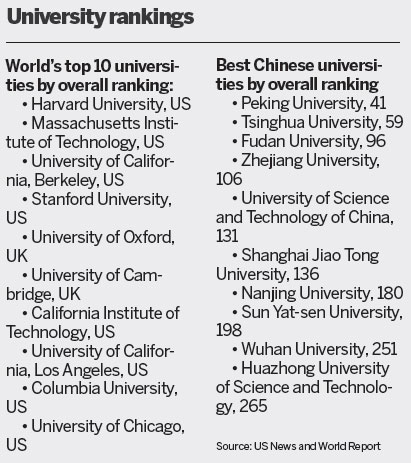 top 10 universities research writing companies