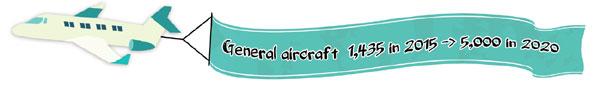 博彩网站:通用航空新推表明承诺