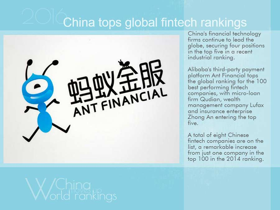 Year in Review: China moves up the world rankings[9