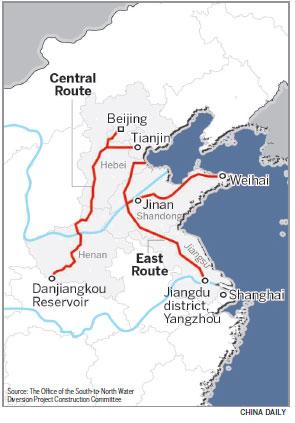 Yangtze water refreshes regions in myriad ways