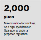 Guangdong aims at railway scofflaws