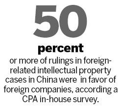 Expert: IP research often missing in overseas prep