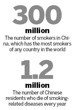the issue of smoking Smoking cigarettes can cause damage to your health learn if smoking is a private issue or a public problem.
