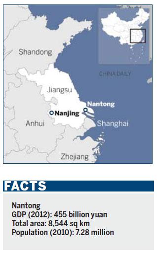 Nantong's prospects good for 2013