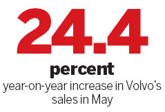 Auto Special: Volvo brings more than leaders to global forum