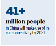 Chinese customers driving growth in connected cars