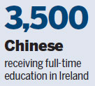 Irish welcome growth in China connections