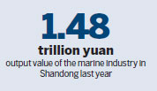 High-tech reels in big progress for marine sector
