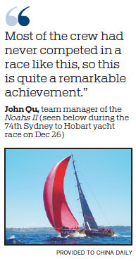 Noahs II yacht has the wind in its racing sails - Chinadaily
