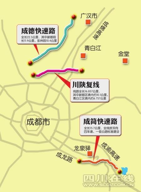 成简快速路明年将建成通车 到简阳又快又免费