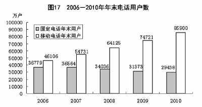 中国去年gdp是多少_中国城市GDP2016排名最新排名 2016各省一季度GDP数据成绩单出炉