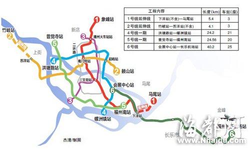 福州地铁5号线路图_福州地铁1号线将延长至马尾 4、5号线先建市区段 - 中国在线