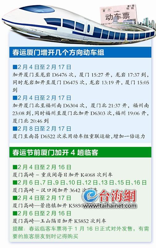 厦门春运加开4趟临客 同时增开到龙岩福州南昌动车
