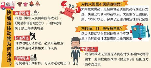 http://www.shangoudaohang.com/nongcun/205847.html