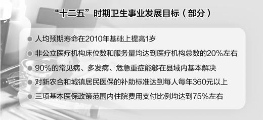 中国人均住宅_中国现人均寿命