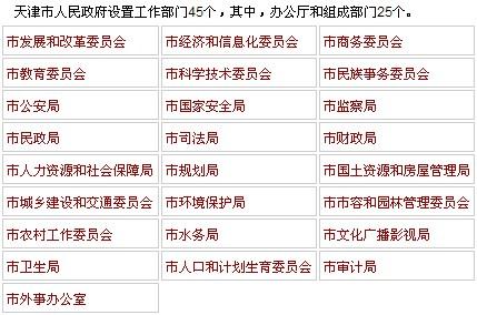 天津市政府机构